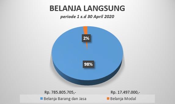 BL April