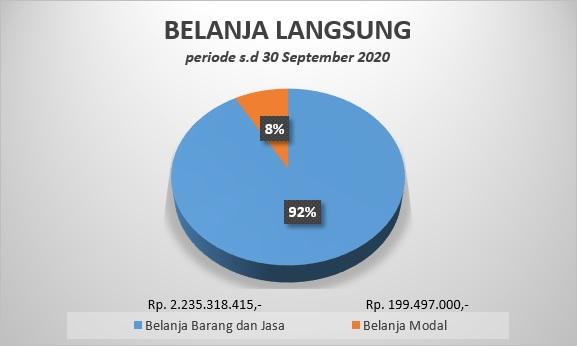 BL September