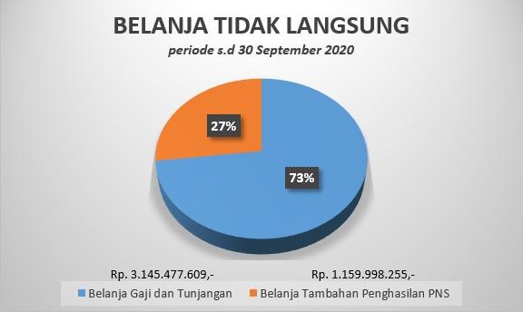 BTL September